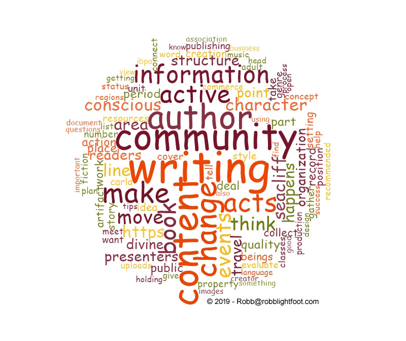 Thesis analysis of #SFWC19 presenter's words as seen from their publicly available handouts. Image copyrighted, 2019, by Robb Lightfoot - robb@robblightfoot.com